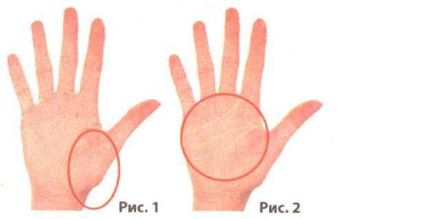 Кармические связи по линиям руки