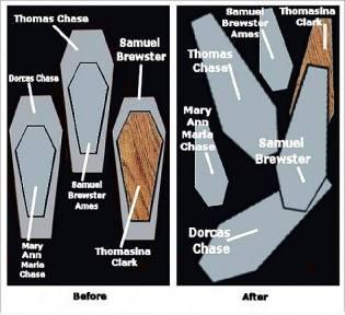 Фото: движущиеся гробы Барбадоса, интересные факты