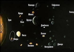 Фото: названия астероидов — интересные факты