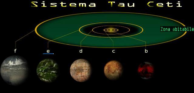 Фото: связь с экзопланетами Тау Кита