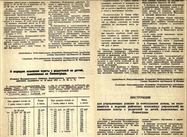 О взимании платы за эвакуацию детей из блокадного Ленинграда