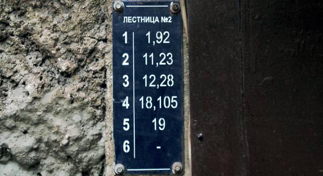 Странная нумерация квартир в Петербурге