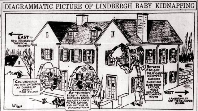Похищение и убийство сына Линдберга