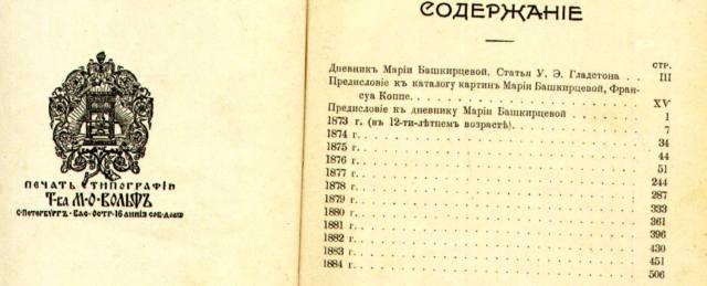 Мария Башкирцева: Картины и дневник художника