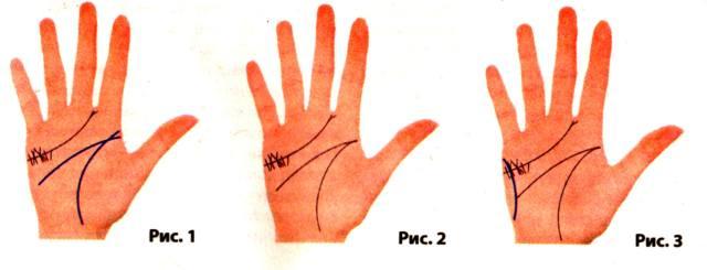 Как по линиям руки на ладони узнать насильника